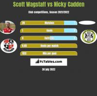 Scott Wagstaff vs Nicky Cadden h2h player stats