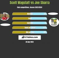 Scott Wagstaff vs Joe Sbarra h2h player stats