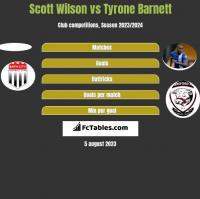 Scott Wilson vs Tyrone Barnett h2h player stats