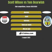 Scott Wilson vs Tom Bearwish h2h player stats