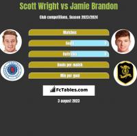Scott Wright vs Jamie Brandon h2h player stats