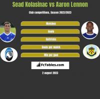 Sead Kolasinac vs Aaron Lennon h2h player stats