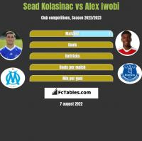 Sead Kolasinac vs Alex Iwobi h2h player stats