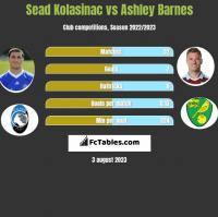 Sead Kolasinac vs Ashley Barnes h2h player stats