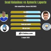 Sead Kolasinac vs Aymeric Laporte h2h player stats