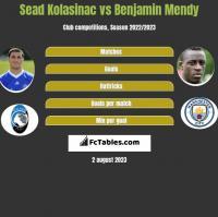Sead Kolasinać vs Benjamin Mendy h2h player stats