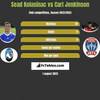 Sead Kolasinac vs Carl Jenkinson h2h player stats