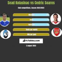 Sead Kolasinac vs Cedric Soares h2h player stats