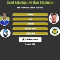 Sead Kolasinac vs Dale Stephens h2h player stats