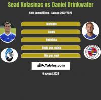 Sead Kolasinac vs Daniel Drinkwater h2h player stats