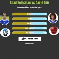 Sead Kolasinać vs David Luiz h2h player stats