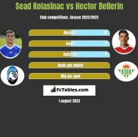 Sead Kolasinać vs Hector Bellerin h2h player stats
