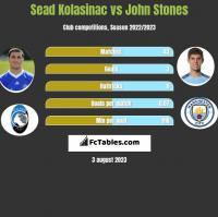 Sead Kolasinać vs John Stones h2h player stats