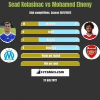 Sead Kolasinac vs Mohamed Elneny h2h player stats