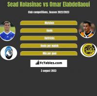 Sead Kolasinać vs Omar Elabdellaoui h2h player stats