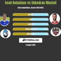 Sead Kolasinac vs Shkodran Mustafi h2h player stats