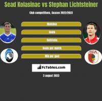 Sead Kolasinac vs Stephan Lichtsteiner h2h player stats