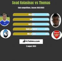 Sead Kolasinac vs Thomas h2h player stats