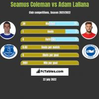 Seamus Coleman vs Adam Lallana h2h player stats