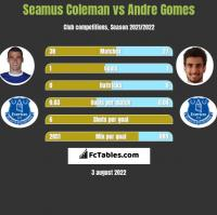 Seamus Coleman vs Andre Gomes h2h player stats