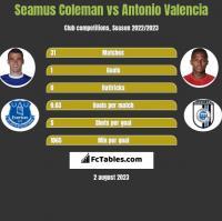 Seamus Coleman vs Antonio Valencia h2h player stats
