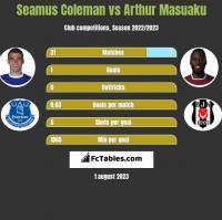 Seamus Coleman vs Arthur Masuaku h2h player stats