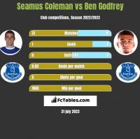 Seamus Coleman vs Ben Godfrey h2h player stats