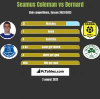 Seamus Coleman vs Bernard h2h player stats