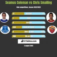 Seamus Coleman vs Chris Smalling h2h player stats