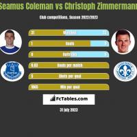 Seamus Coleman vs Christoph Zimmermann h2h player stats