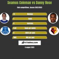 Seamus Coleman vs Danny Rose h2h player stats