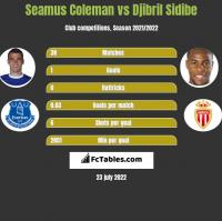 Seamus Coleman vs Djibril Sidibe h2h player stats