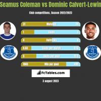 Seamus Coleman vs Dominic Calvert-Lewin h2h player stats