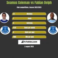 Seamus Coleman vs Fabian Delph h2h player stats