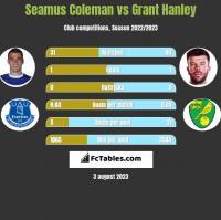 Seamus Coleman vs Grant Hanley h2h player stats