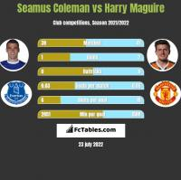 Seamus Coleman vs Harry Maguire h2h player stats