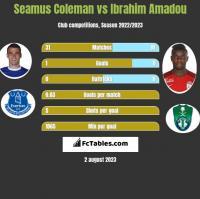 Seamus Coleman vs Ibrahim Amadou h2h player stats