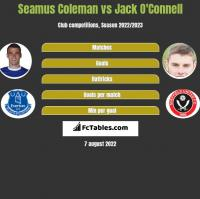 Seamus Coleman vs Jack O'Connell h2h player stats