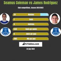 Seamus Coleman vs James Rodriguez h2h player stats