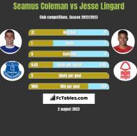 Seamus Coleman vs Jesse Lingard h2h player stats