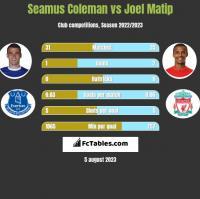 Seamus Coleman vs Joel Matip h2h player stats
