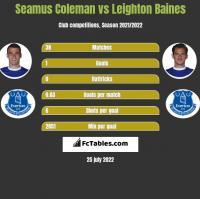 Seamus Coleman vs Leighton Baines h2h player stats