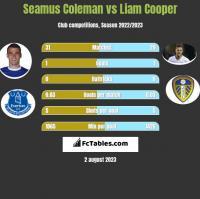 Seamus Coleman vs Liam Cooper h2h player stats