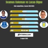 Seamus Coleman vs Lucas Digne h2h player stats