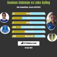Seamus Coleman vs Luke Ayling h2h player stats