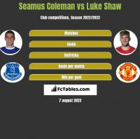 Seamus Coleman vs Luke Shaw h2h player stats