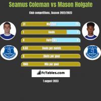 Seamus Coleman vs Mason Holgate h2h player stats