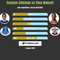 Seamus Coleman vs Theo Walcott h2h player stats
