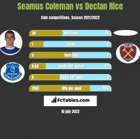Seamus Coleman vs Declan Rice h2h player stats