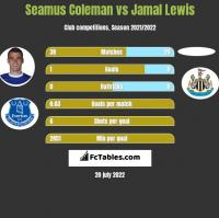 Seamus Coleman vs Jamal Lewis h2h player stats